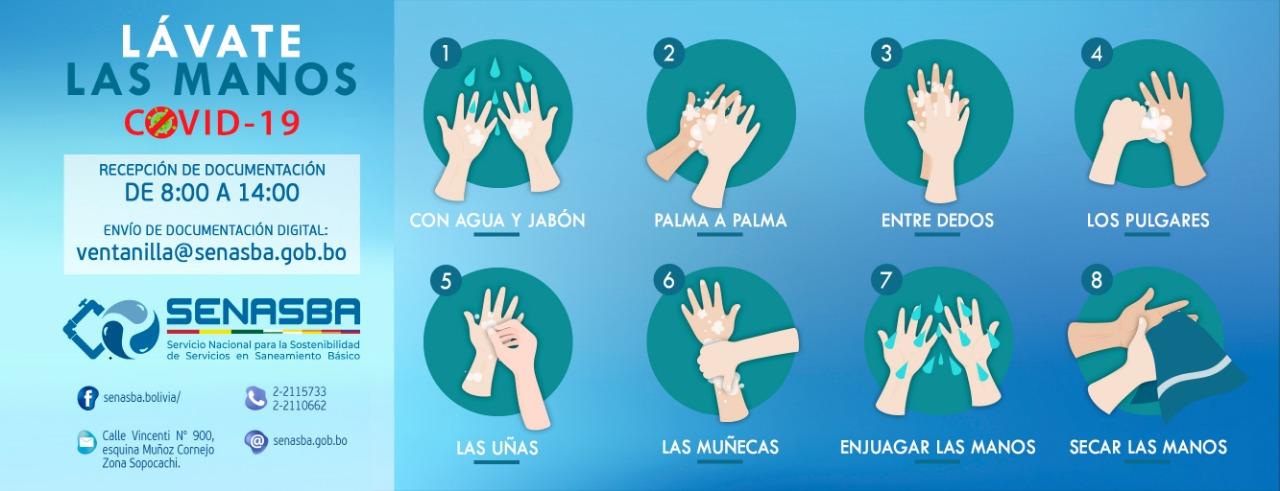 CUIDADOS PARA EL COVID-19